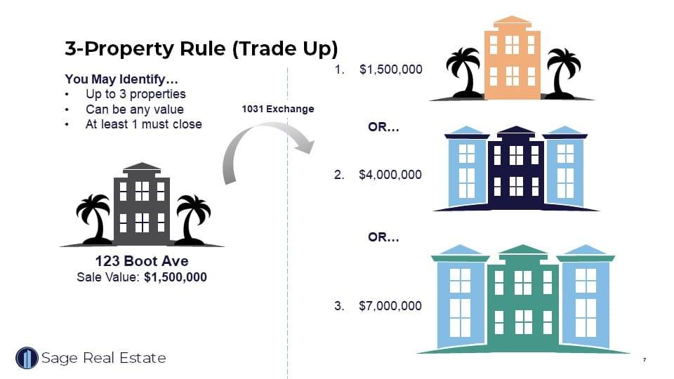 1031 exchange three-property rule